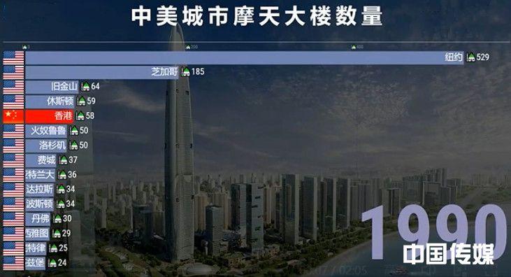 砸钱700亿,难逃烂尾!中国最疯狂的产品,牛皮终于吹破了