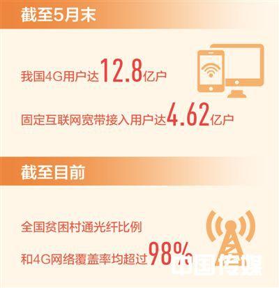 前五月我国移动互联网累计流量超六百亿GB 网络高速路 发展强支撑(新数据 新看点)